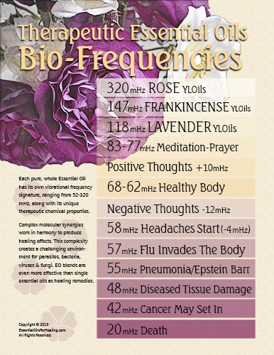 frequency chart essential oils and disease